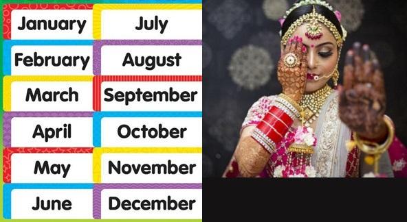 ജന്മമാസം കൊണ്ടറിയാം പങ്കാളിയുടെ യഥാർഥ സ്വഭാവം